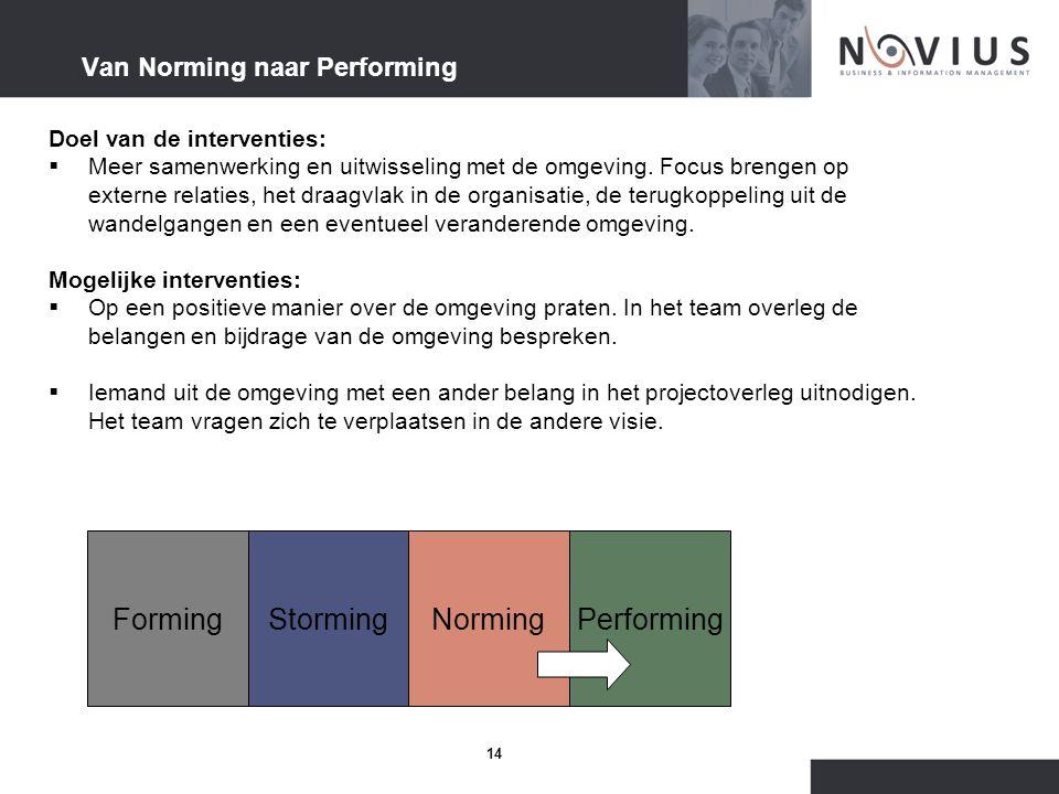 Van Norming naar Performing
