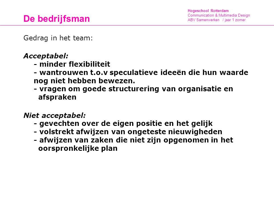 De bedrijfsman Gedrag in het team: