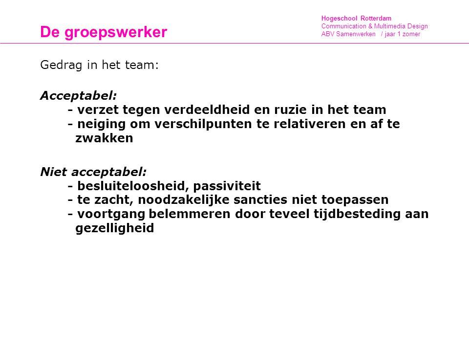 De groepswerker Gedrag in het team: