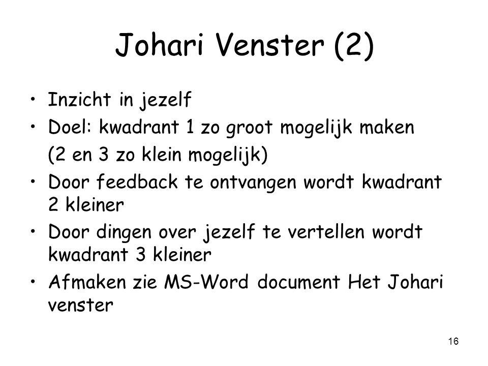 Johari Venster (2) Inzicht in jezelf