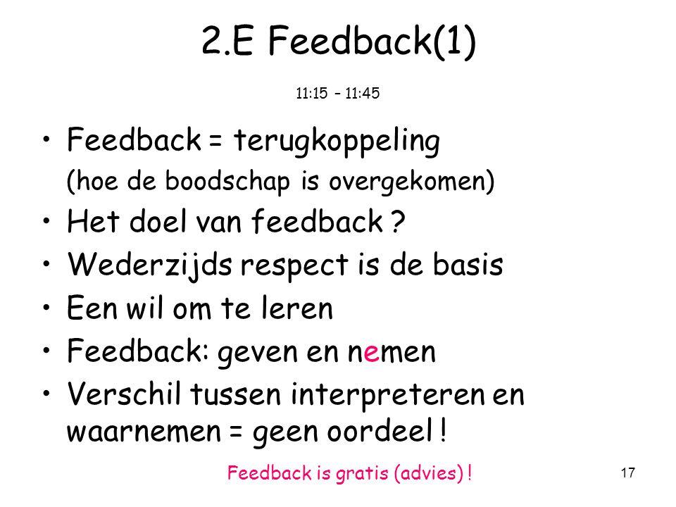 2.E Feedback(1) 11:15 – 11:45 Feedback = terugkoppeling