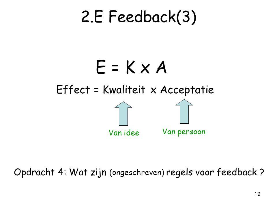 E = K x A 2.E Feedback(3) Effect = Kwaliteit x Acceptatie