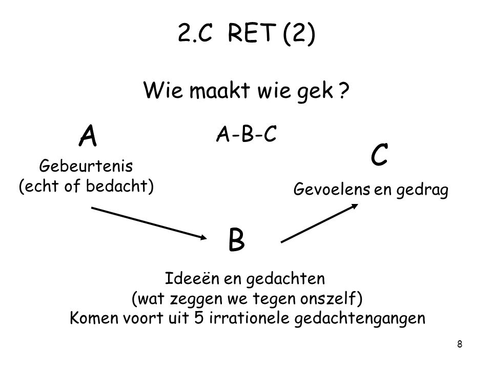 2.C RET (2) Wie maakt wie gek