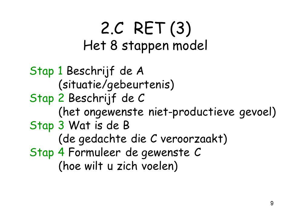 2.C RET (3) Het 8 stappen model