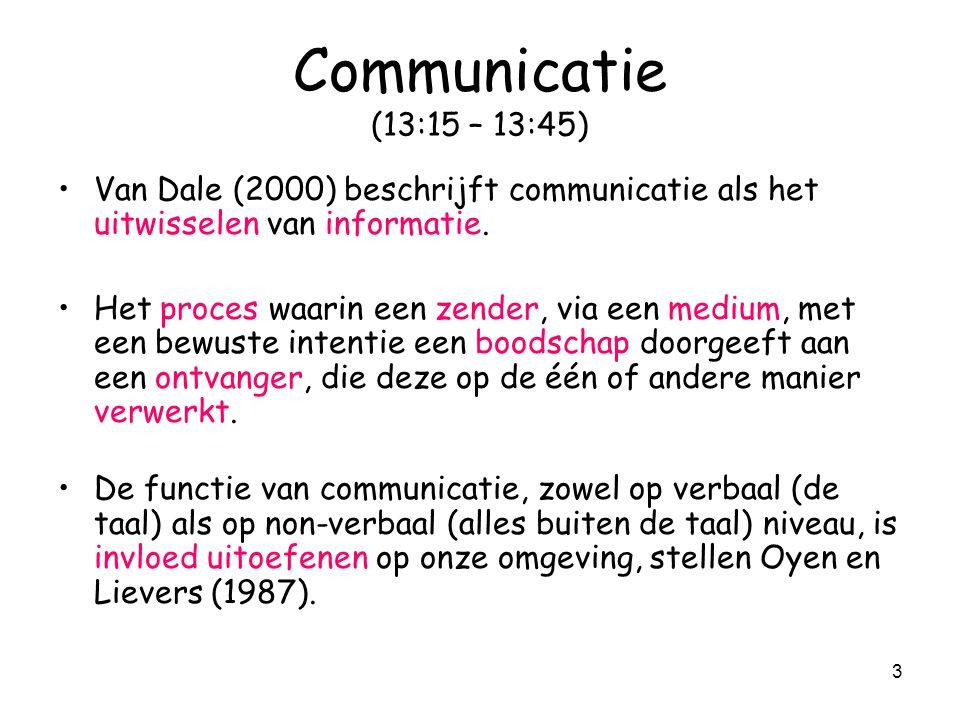 Communicatie (13:15 – 13:45) Van Dale (2000) beschrijft communicatie als het uitwisselen van informatie.