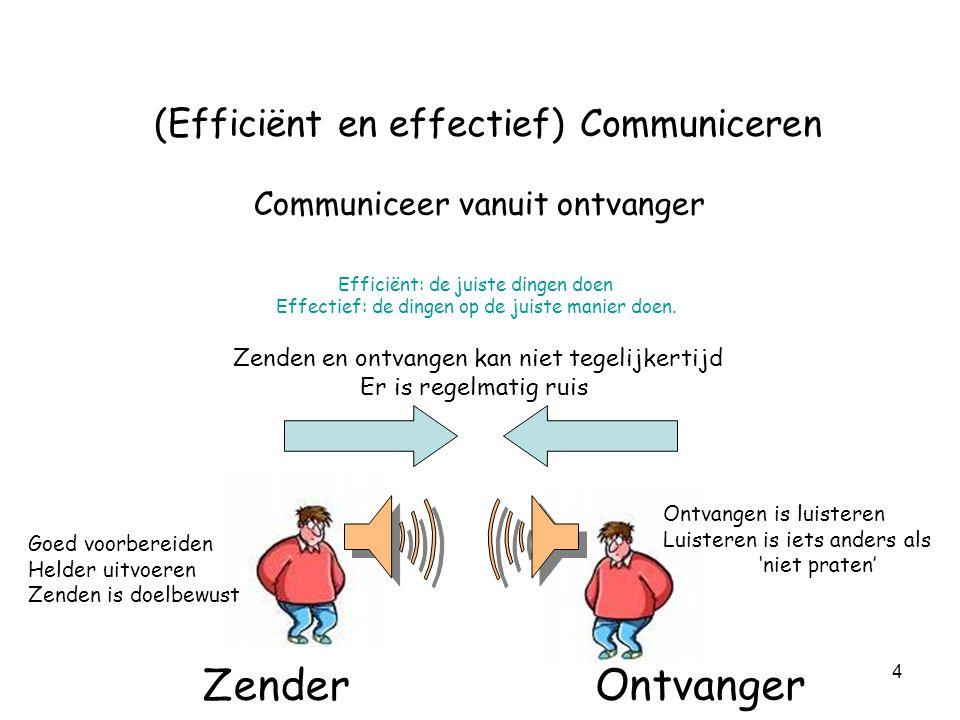 (Efficiënt en effectief) Communiceren