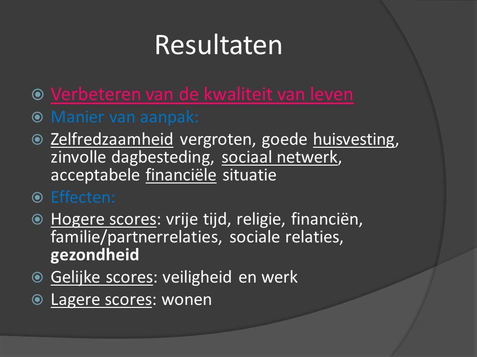 Resultaten Verbeteren van de kwaliteit van leven Manier van aanpak: