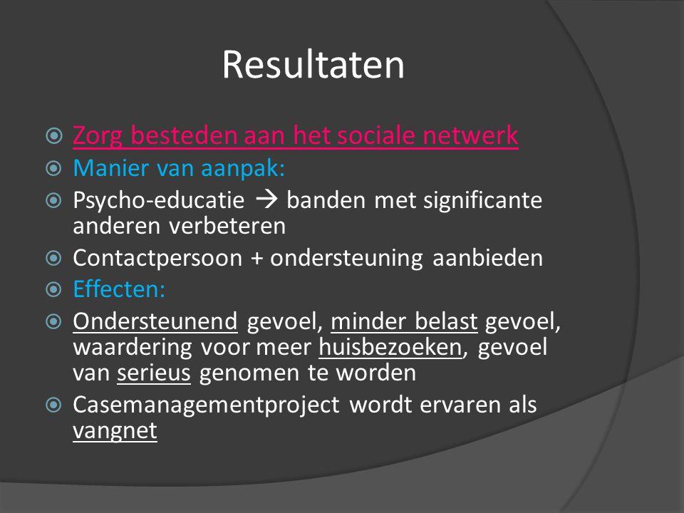 Resultaten Zorg besteden aan het sociale netwerk Manier van aanpak: