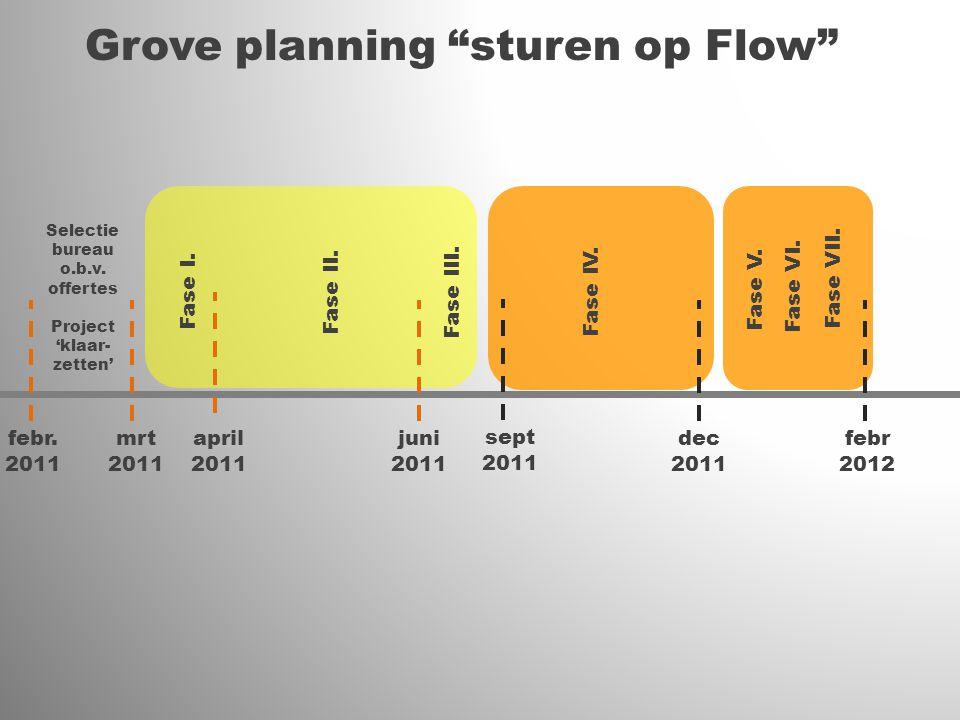 Grove planning sturen op Flow