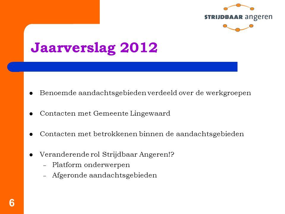 Jaarverslag 2012 Benoemde aandachtsgebieden verdeeld over de werkgroepen. Contacten met Gemeente Lingewaard.