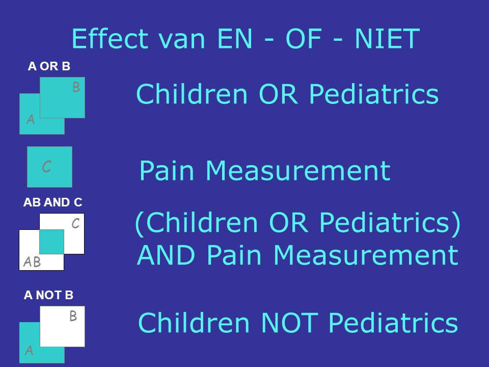 Children OR Pediatrics