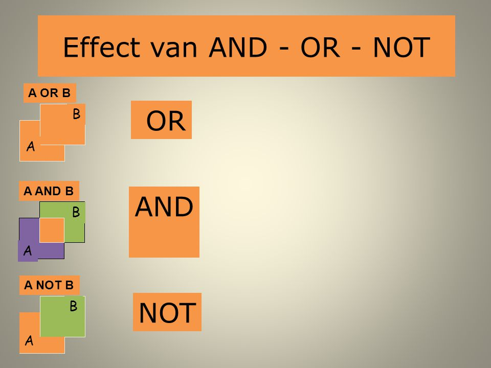 Effect van AND - OR - NOT OR AND NOT B A B A B A A OR B A AND B