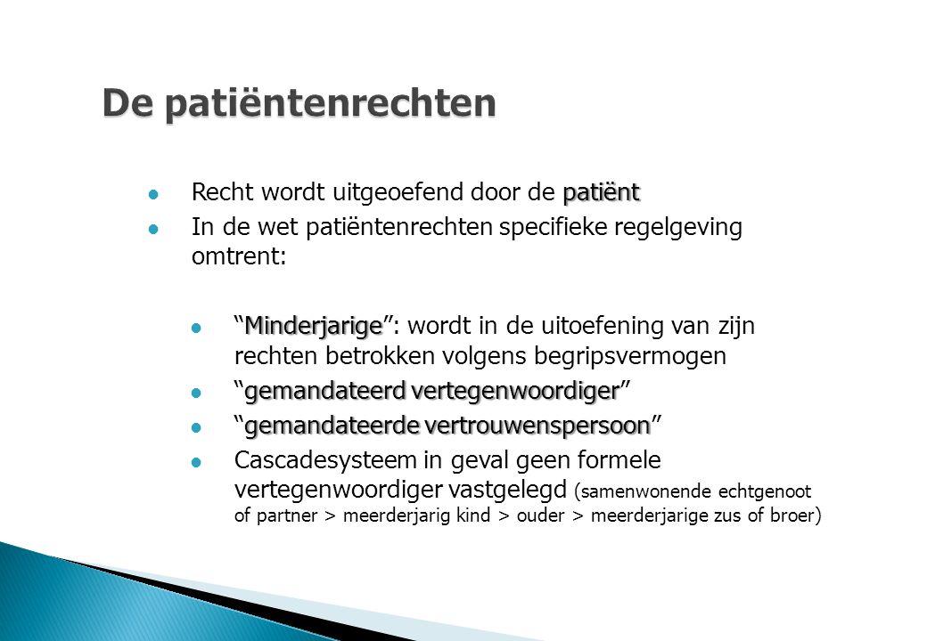 De patiëntenrechten Recht wordt uitgeoefend door de patiënt