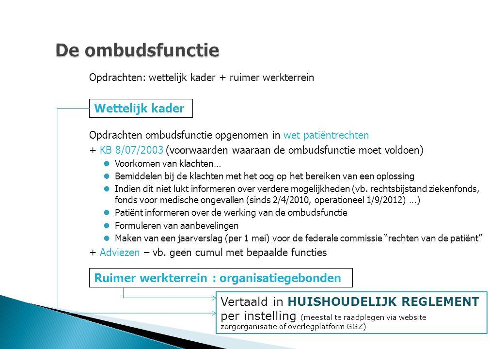 De ombudsfunctie Wettelijk kader