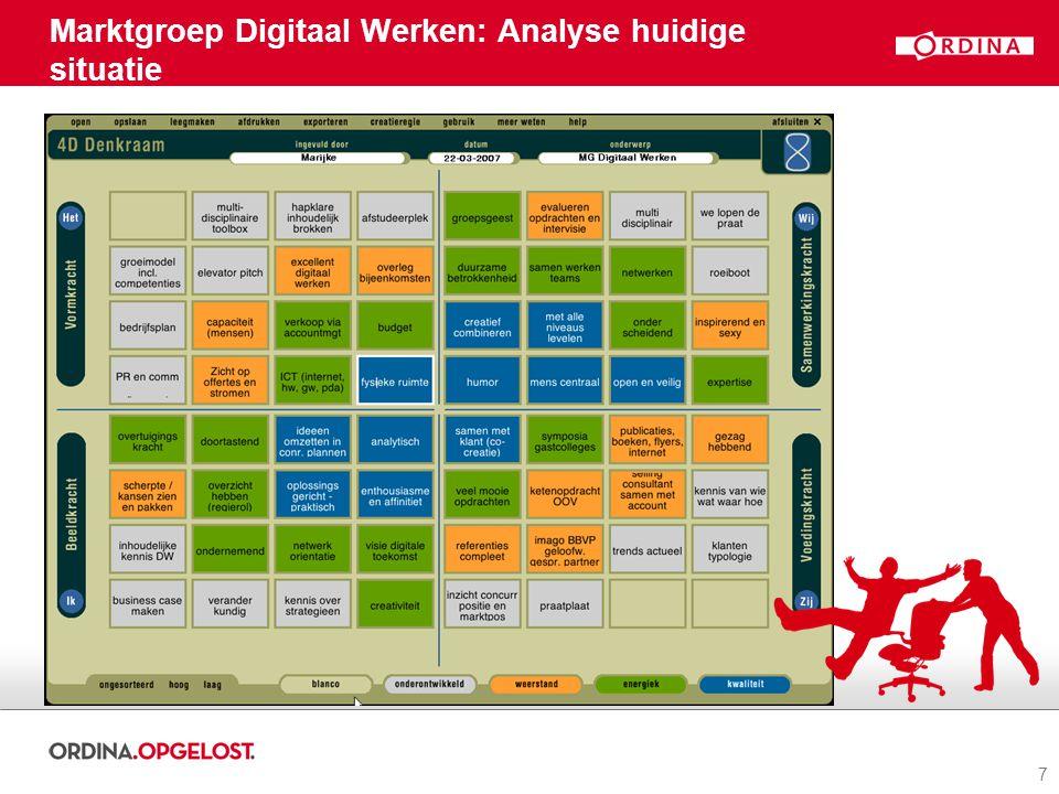 Marktgroep Digitaal Werken: Analyse huidige situatie