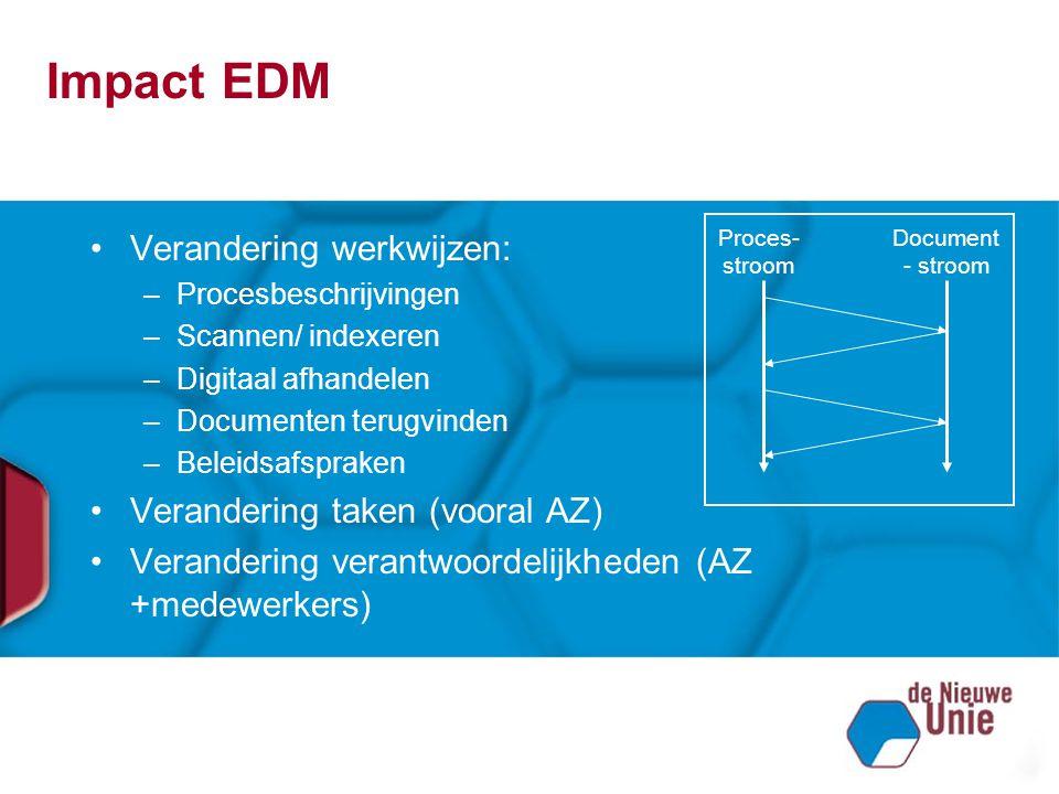 Impact EDM Verandering werkwijzen: Verandering taken (vooral AZ)