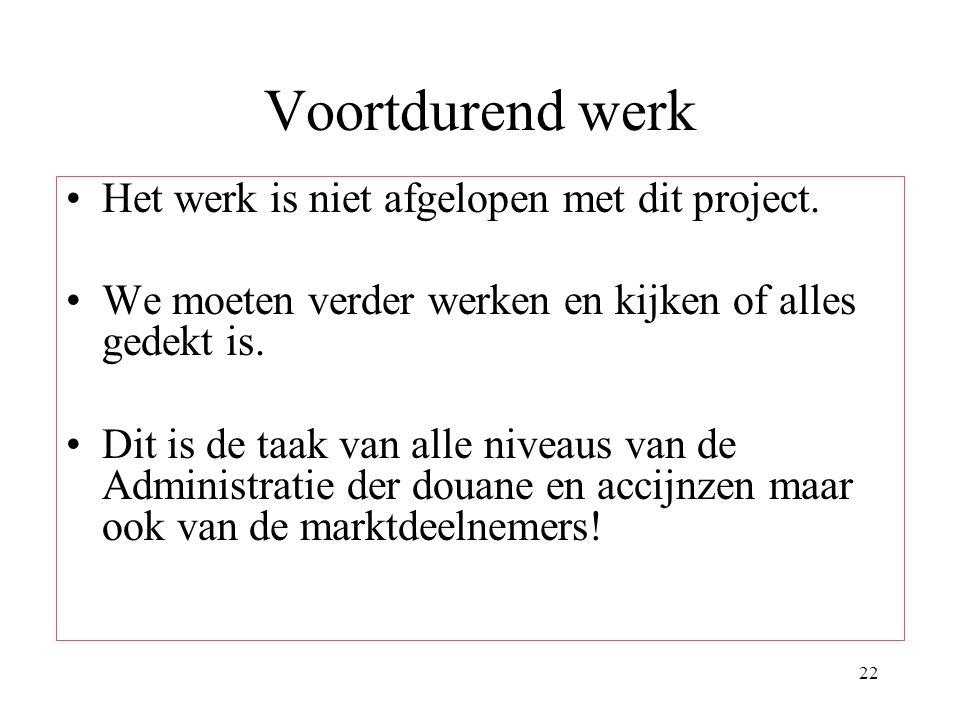 Voortdurend werk Het werk is niet afgelopen met dit project.