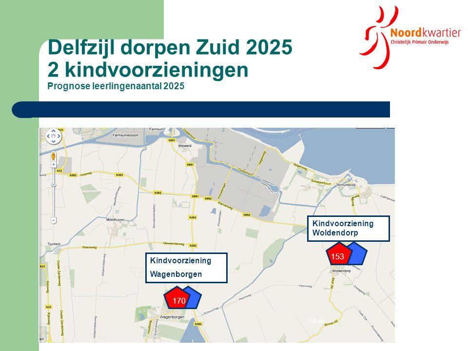 Delfzijl dorpen Zuid 2025 2 kindvoorzieningen Prognose leerlingenaantal 2025