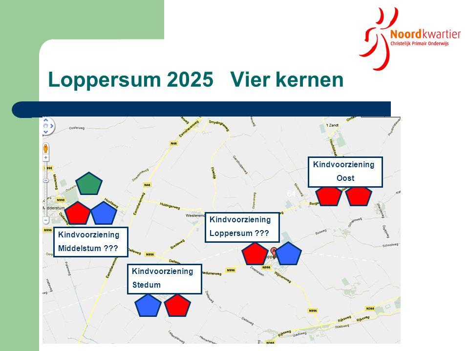 Loppersum 2025 Vier kernen Kindvoorziening Oost 64 Kindvoorziening