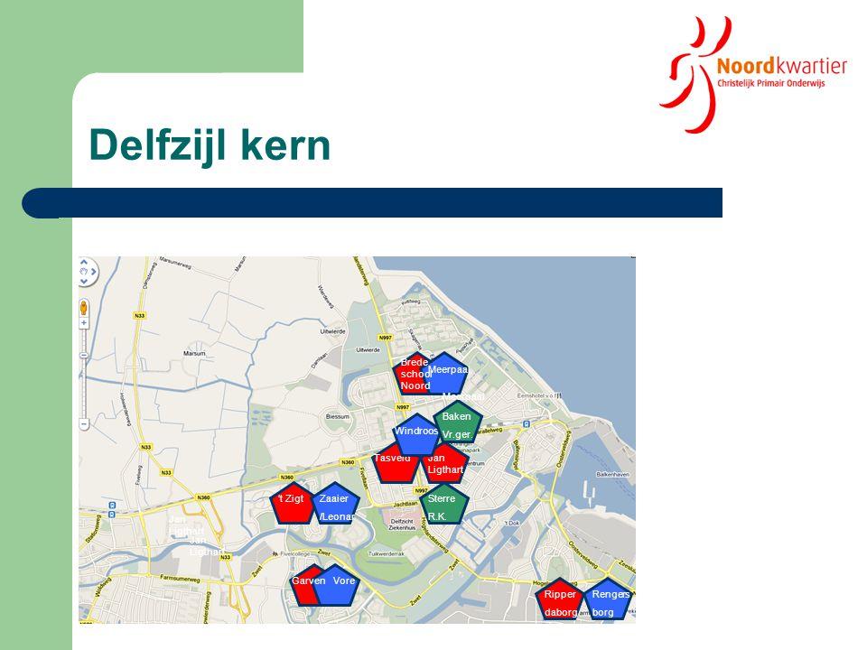 Delfzijl kern Brede school Noord Meerpaal Meerpaal Baken Vr.ger.