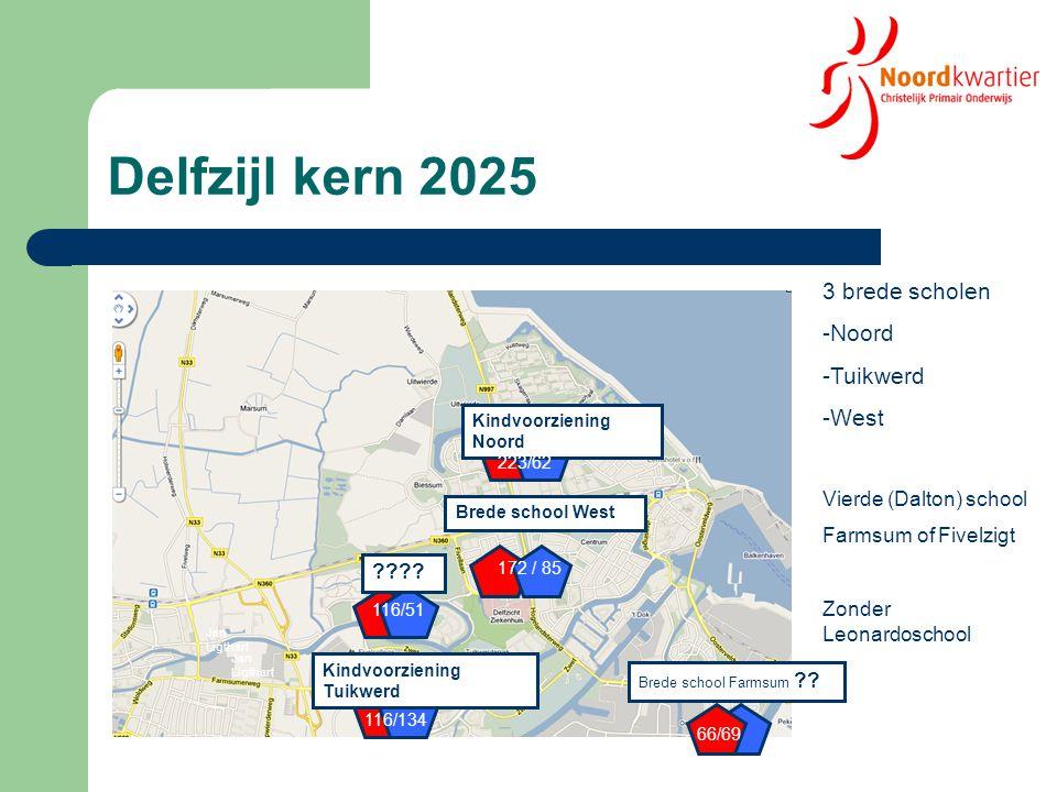 Delfzijl kern 2025 3 brede scholen Noord Tuikwerd West
