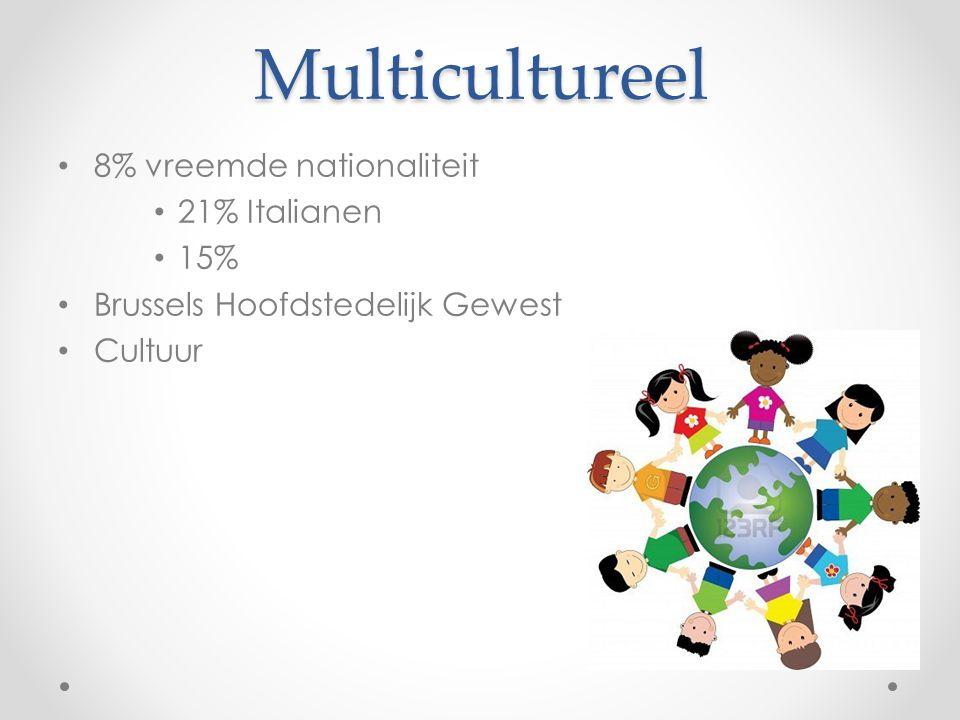 Multicultureel 8% vreemde nationaliteit 21% Italianen 15%