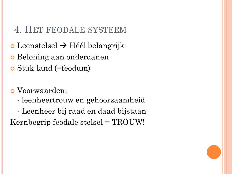 4. Het feodale systeem Leenstelsel  Héél belangrijk