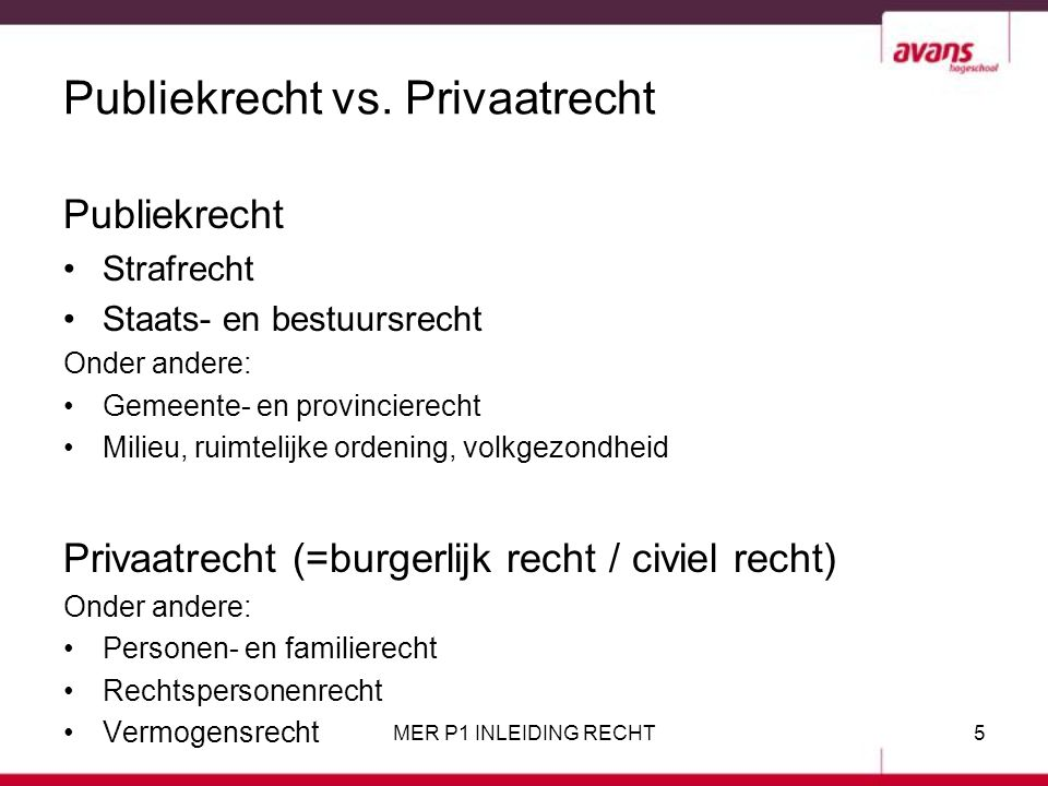 Publiekrecht vs. Privaatrecht
