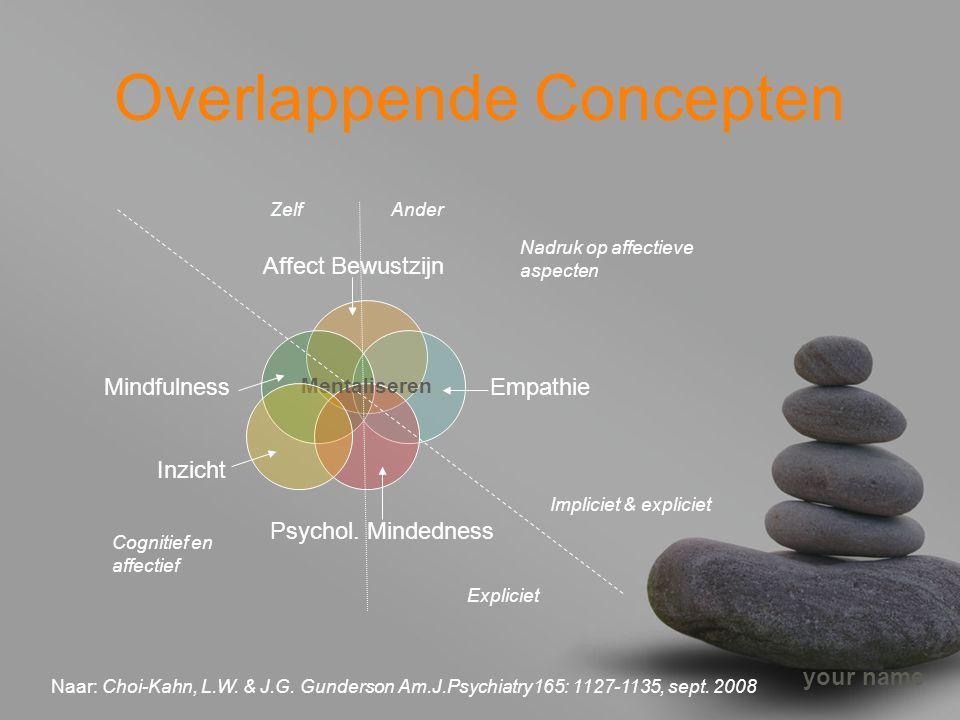 Overlappende Concepten