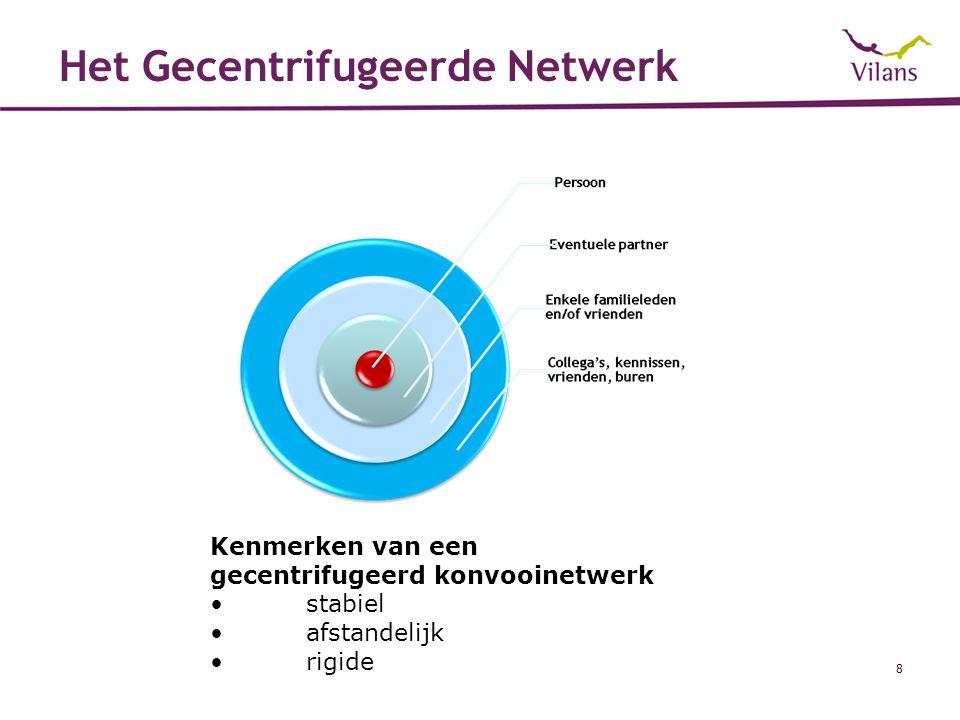 Het Gecentrifugeerde Netwerk