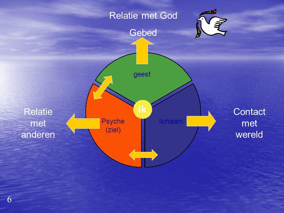 Relatie met God Gebed ik Relatie met anderen Contact met wereld 6