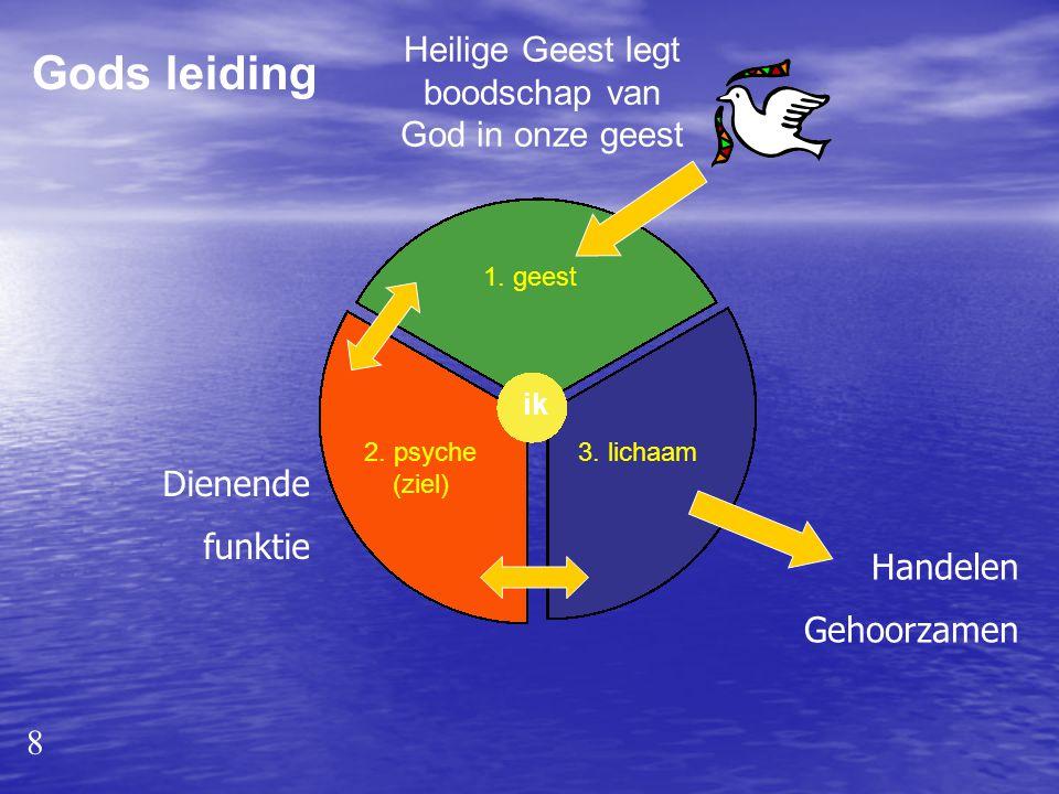 Heilige Geest legt boodschap van God in onze geest
