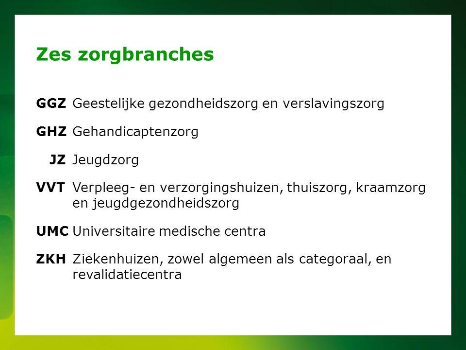 Zes zorgbranches GGZ Geestelijke gezondheidszorg en verslavingszorg