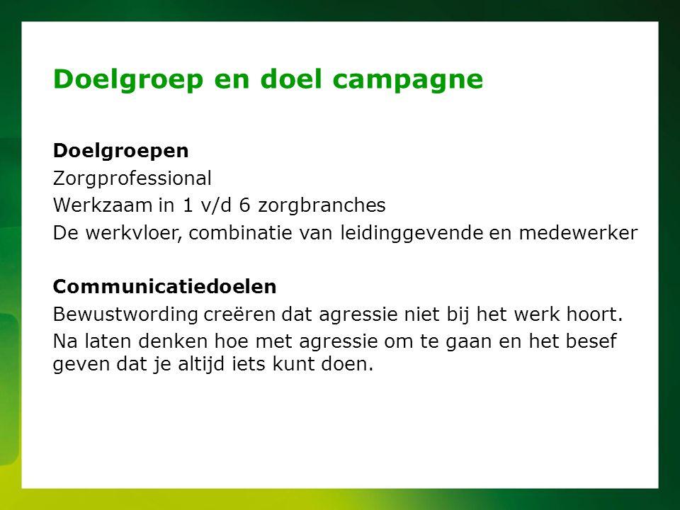 Doelgroep en doel campagne