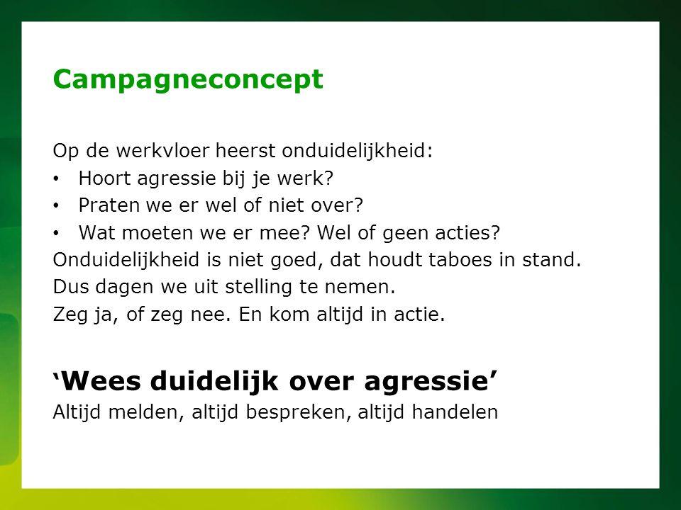 Campagneconcept 'Wees duidelijk over agressie'