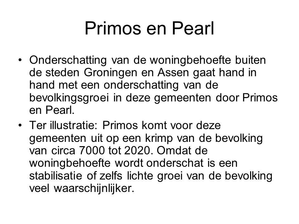 Primos en Pearl