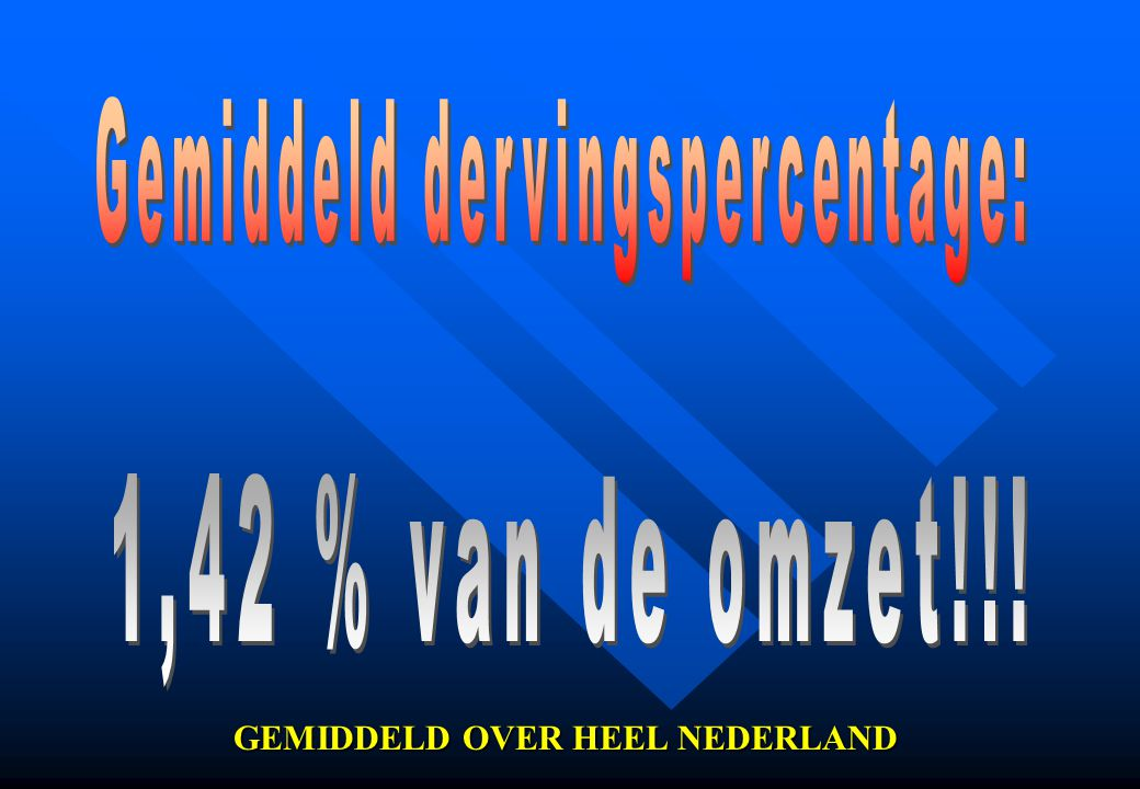 Gemiddeld dervingspercentage: GEMIDDELD OVER HEEL NEDERLAND