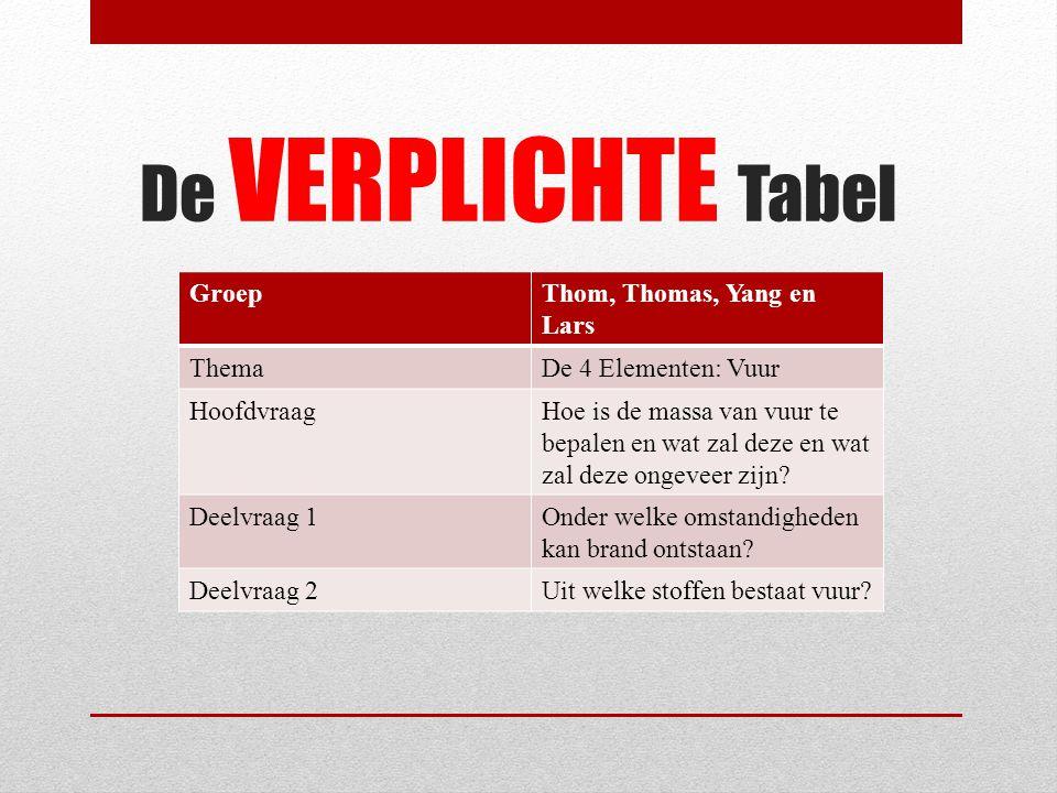 De VERPLICHTE Tabel Groep Thom, Thomas, Yang en Lars Thema