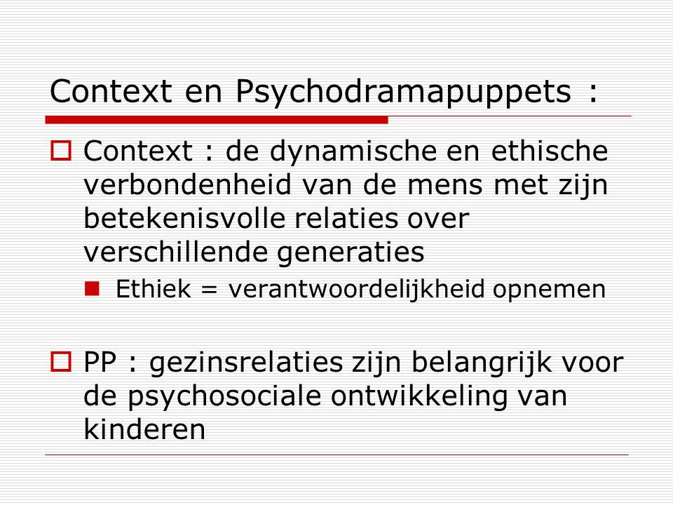 Context en Psychodramapuppets :
