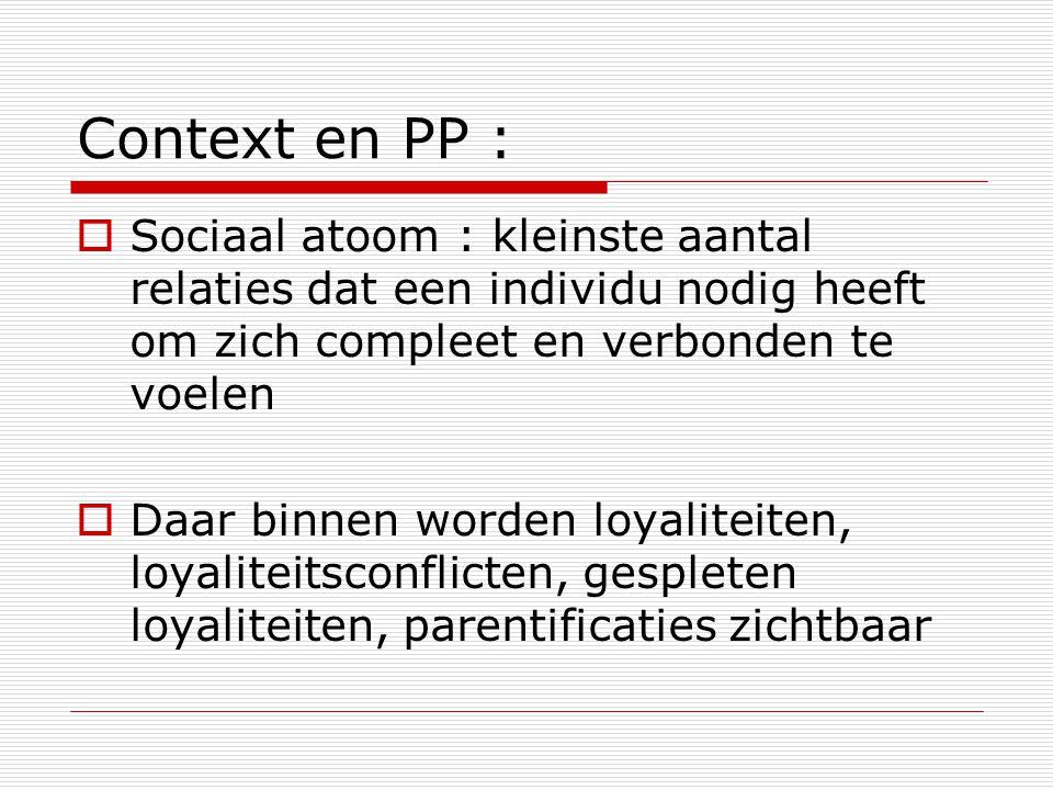 Context en PP : Sociaal atoom : kleinste aantal relaties dat een individu nodig heeft om zich compleet en verbonden te voelen.