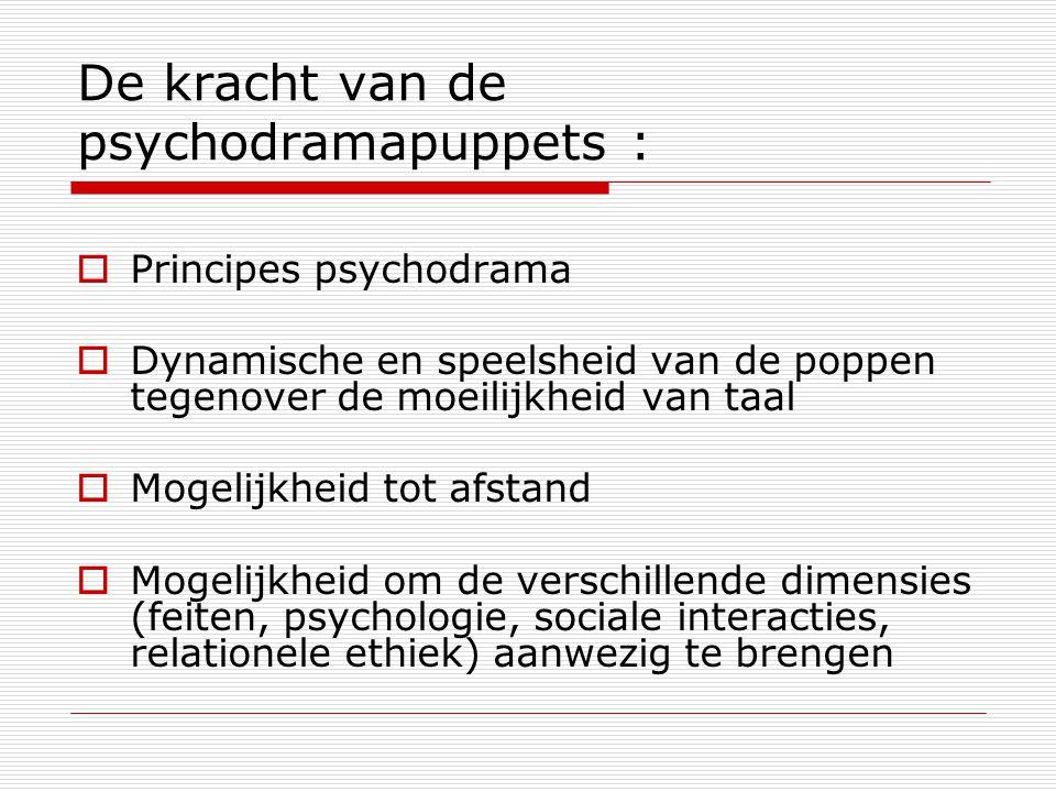 De kracht van de psychodramapuppets :