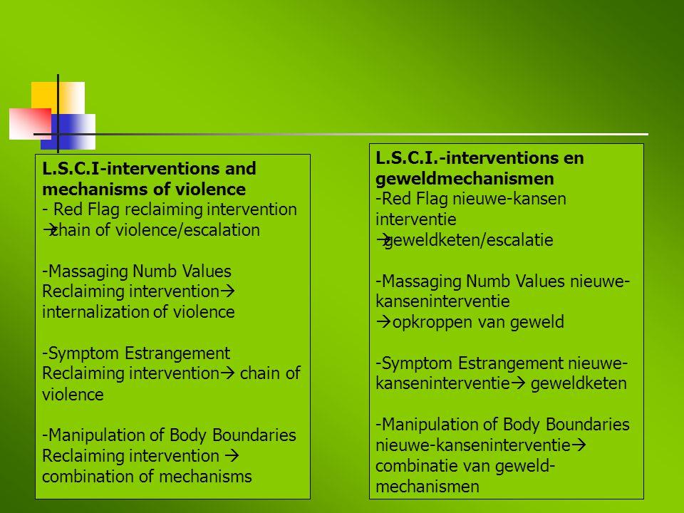 L.S.C.I.-interventions en