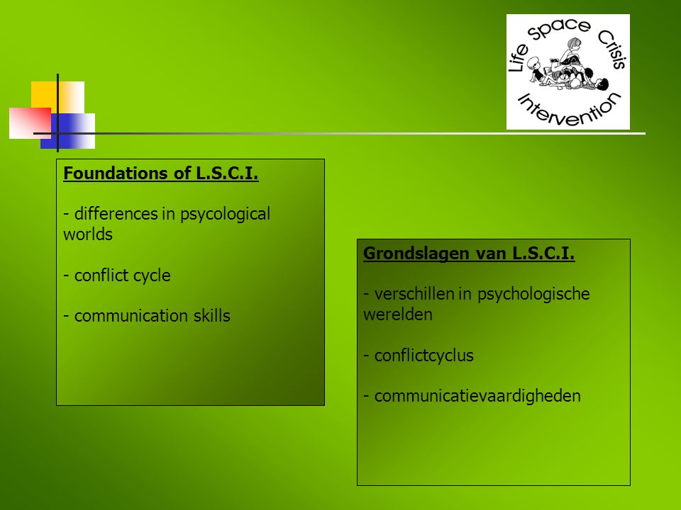 Foundations of L.S.C.I. - differences in psycological. worlds. - conflict cycle. - communication skills.