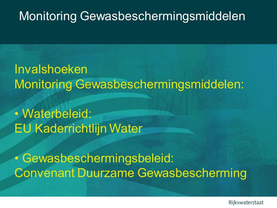 Monitoring Gewasbeschermingsmiddelen