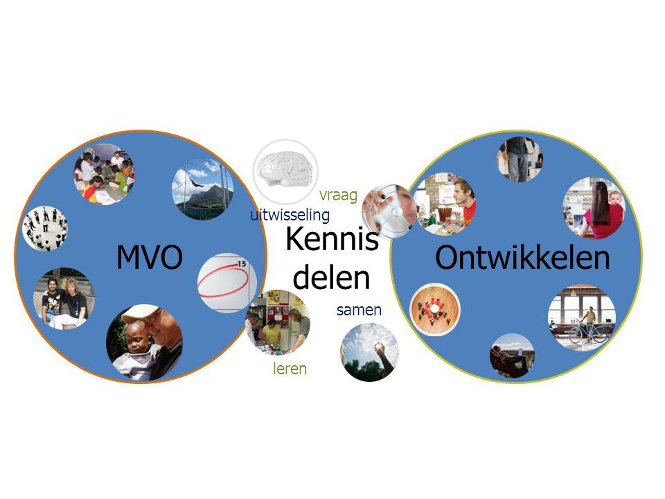vraag uitwisseling MVO Kennis delen Ontwikkelen samen leren