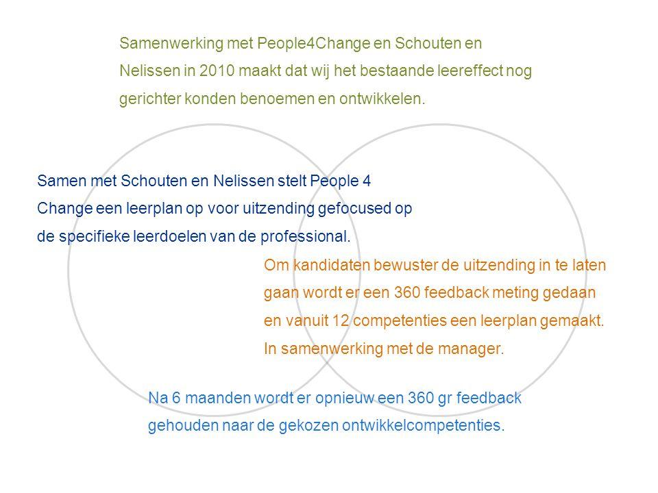 Samenwerking met People4Change en Schouten en Nelissen in 2010 maakt dat wij het bestaande leereffect nog gerichter konden benoemen en ontwikkelen.