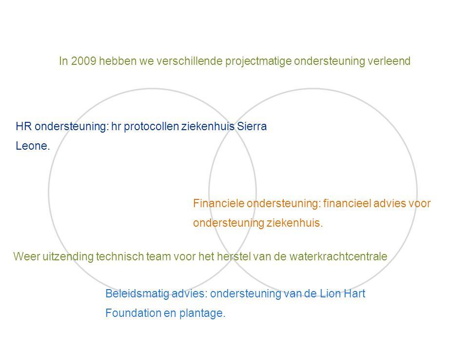 In 2009 hebben we verschillende projectmatige ondersteuning verleend