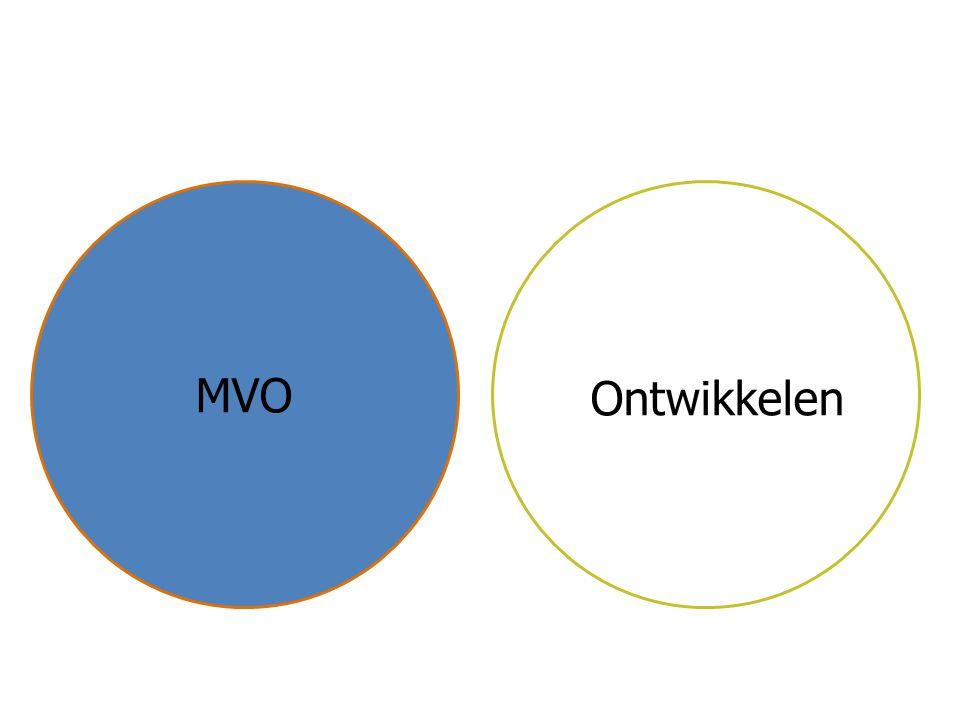 MVO Ontwikkelen