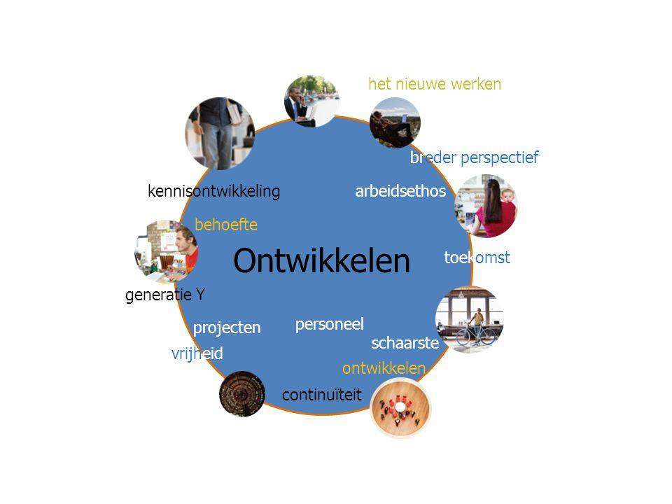 Ontwikkelen het nieuwe werken breder perspectief kennisontwikkeling