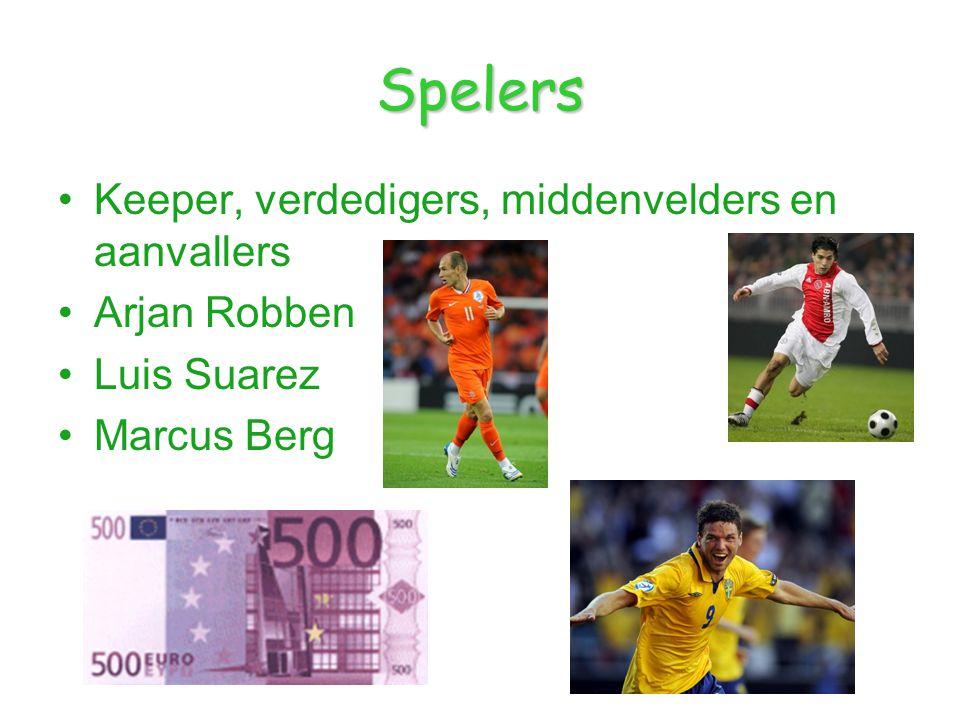 Spelers Keeper, verdedigers, middenvelders en aanvallers Arjan Robben